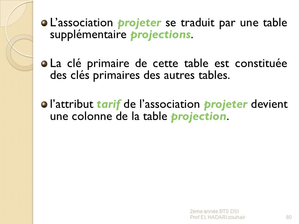L'association projeter se traduit par une table supplémentaire projections.