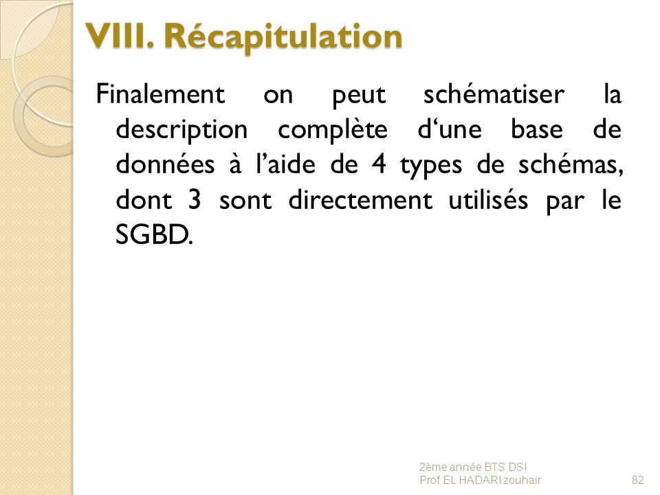VIII. Récapitulation