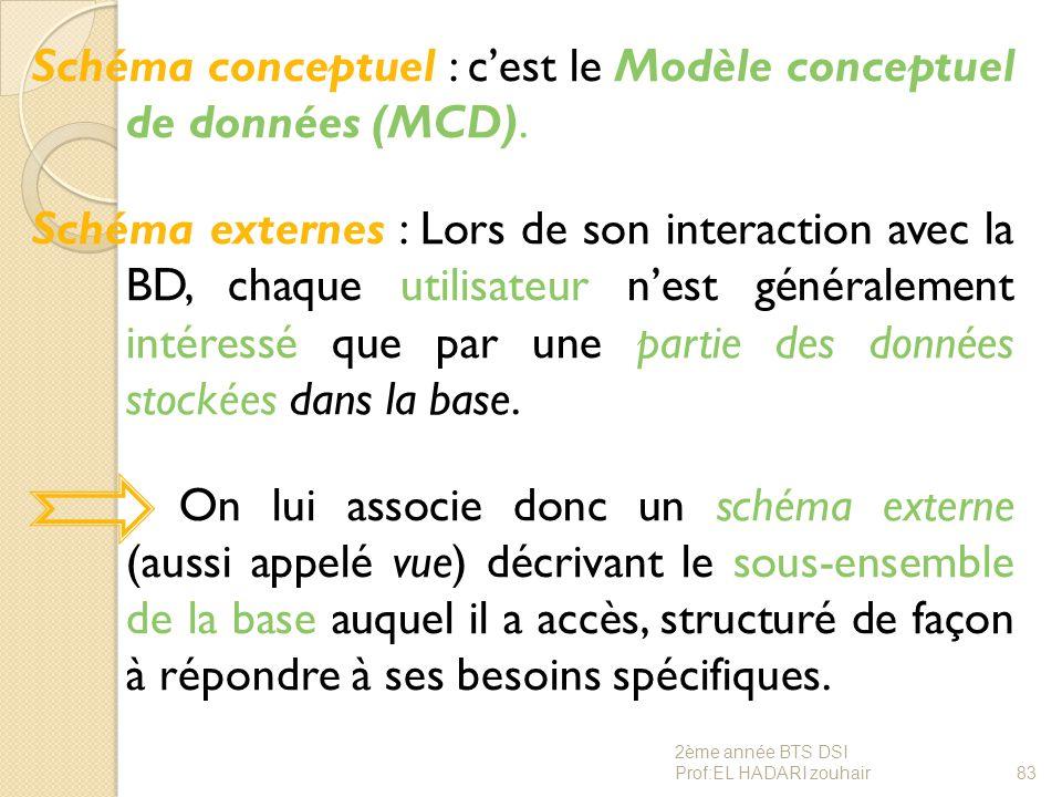 Schéma conceptuel : c'est le Modèle conceptuel de données (MCD)