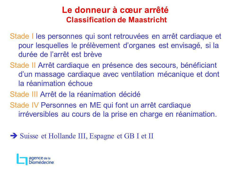 Le donneur à cœur arrêté Classification de Maastricht