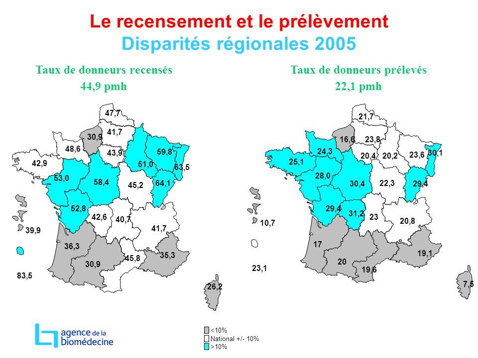 Le recensement et le prélèvement Disparités régionales 2005