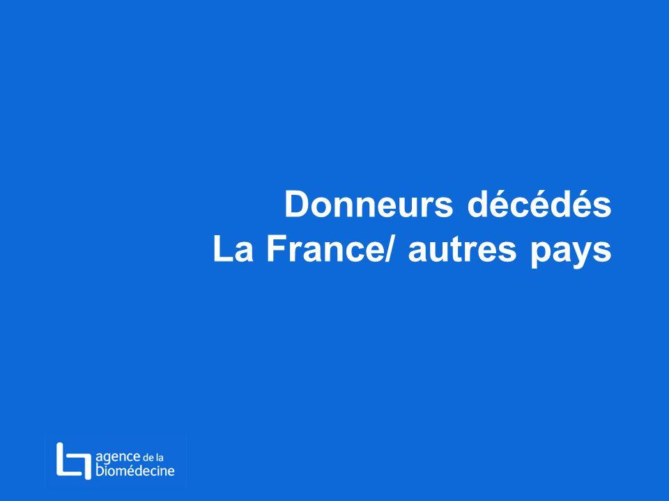 Donneurs décédés La France/ autres pays