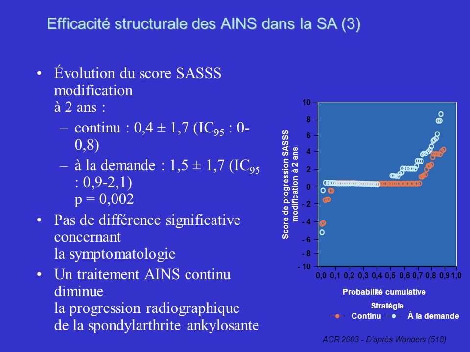 Score de progression SASSS modification à 2 ans