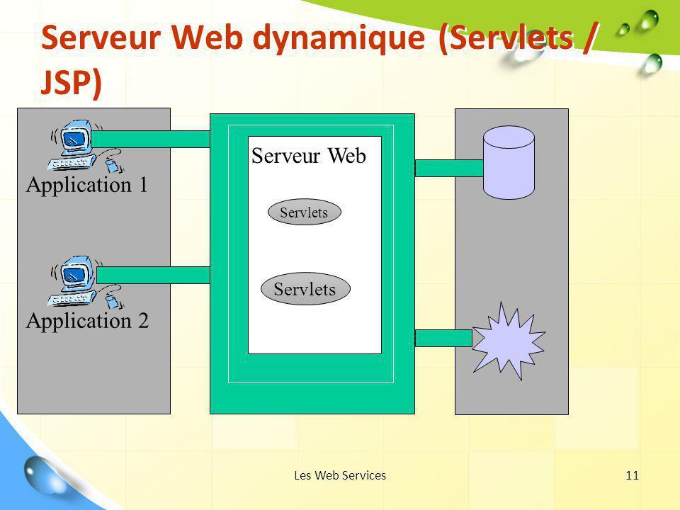 Serveur Web dynamique (Servlets / JSP)