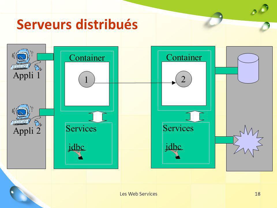 Serveurs distribués Container Container Appli 1 1 2 Services Services