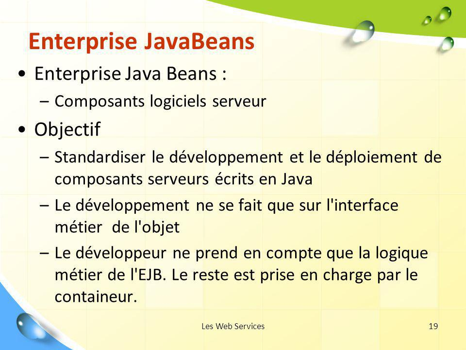 Enterprise JavaBeans Enterprise Java Beans : Objectif
