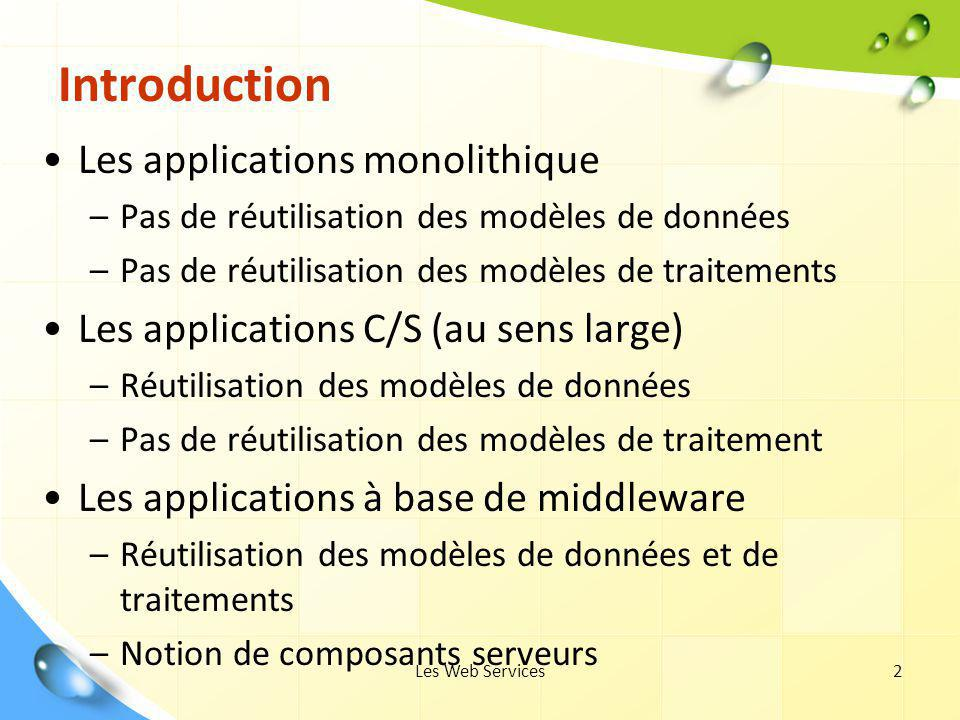 Introduction Les applications monolithique