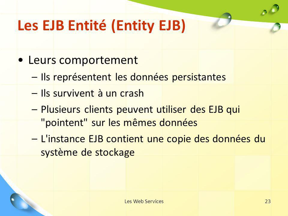 Les EJB Entité (Entity EJB)