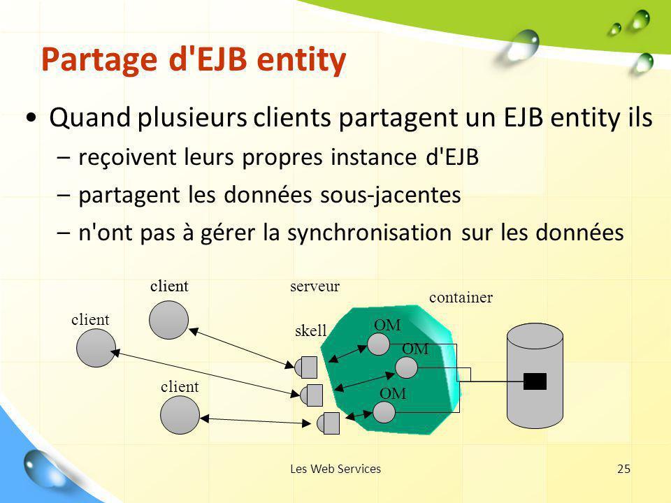 Partage d EJB entity Quand plusieurs clients partagent un EJB entity ils. reçoivent leurs propres instance d EJB.