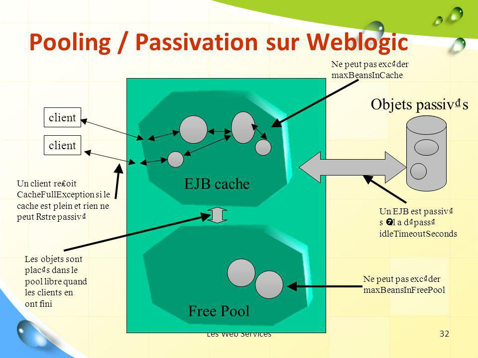 Pooling / Passivation sur Weblogic