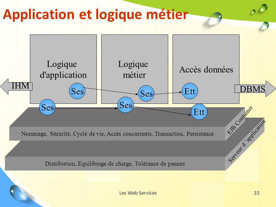 Distribution, Equilibrage de charge, Tolérance de pannes