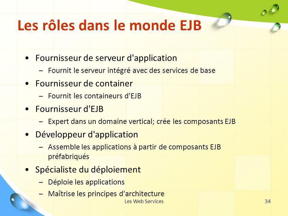 Les rôles dans le monde EJB
