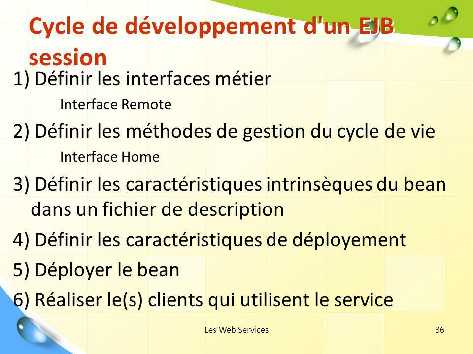Cycle de développement d un EJB session