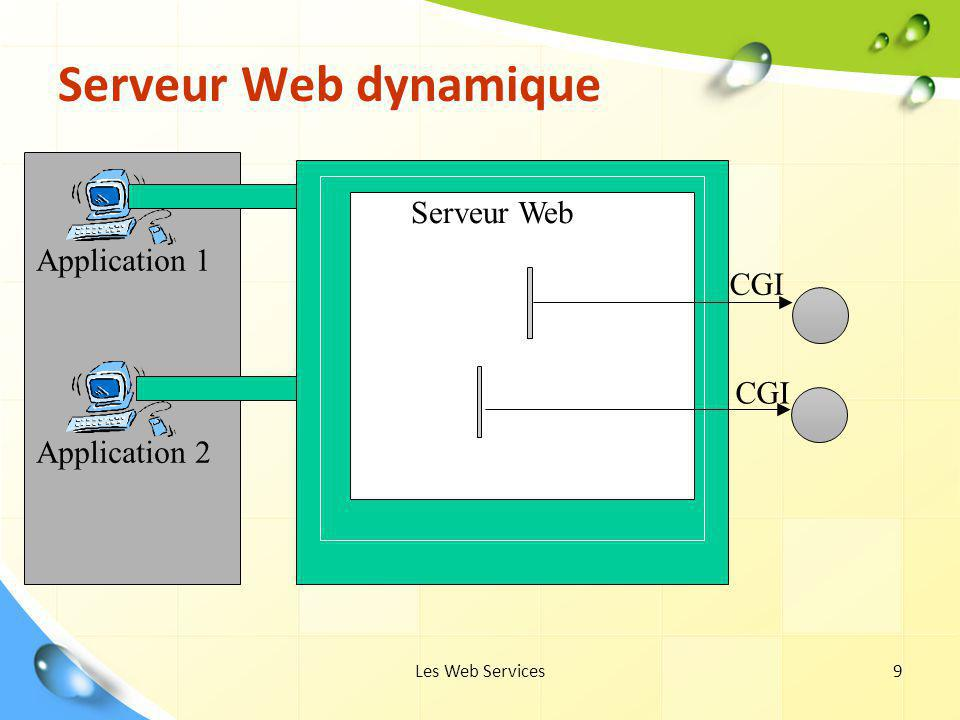 Serveur Web dynamique Serveur Web Application 1 CGI CGI Application 2