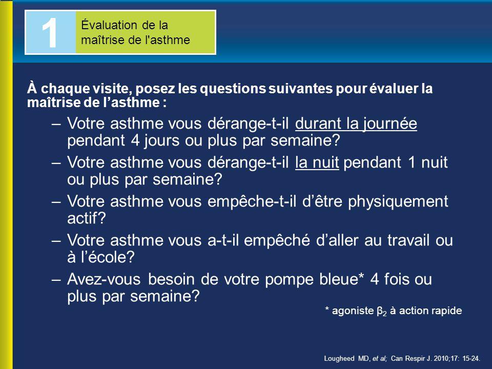 1 Évaluation de la maîtrise de l asthme. À chaque visite, posez les questions suivantes pour évaluer la maîtrise de l'asthme :