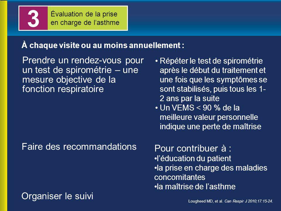 3 Évaluation de la prise en charge de l'asthme. À chaque visite ou au moins annuellement :