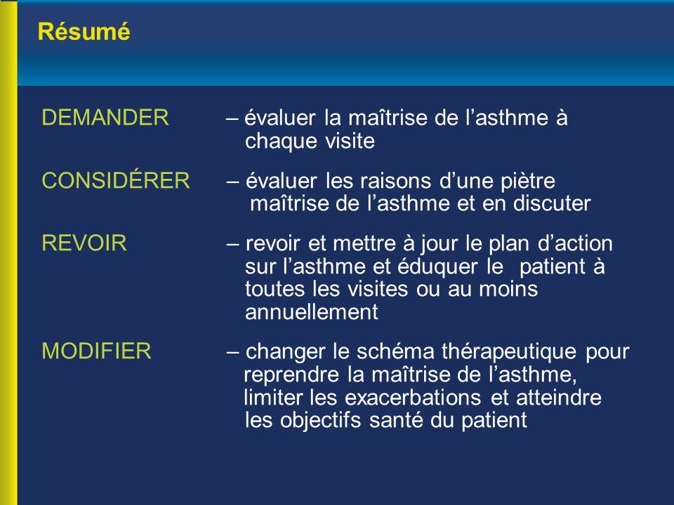 Résumé DEMANDER – évaluer la maîtrise de l'asthme à chaque visite