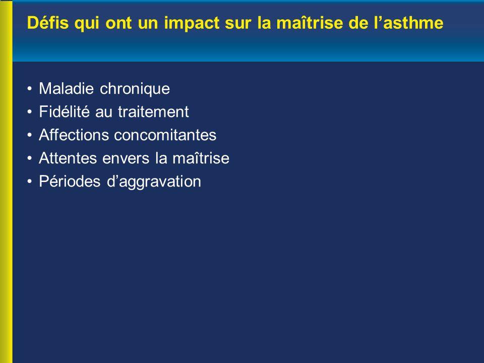 Défis qui ont un impact sur la maîtrise de l'asthme
