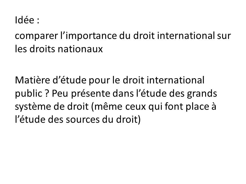 Idée : comparer l'importance du droit international sur les droits nationaux Matière d'étude pour le droit international public .