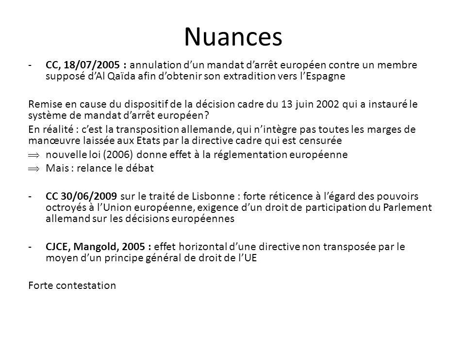Nuances CC, 18/07/2005 : annulation d'un mandat d'arrêt européen contre un membre supposé d'Al Qaïda afin d'obtenir son extradition vers l'Espagne.