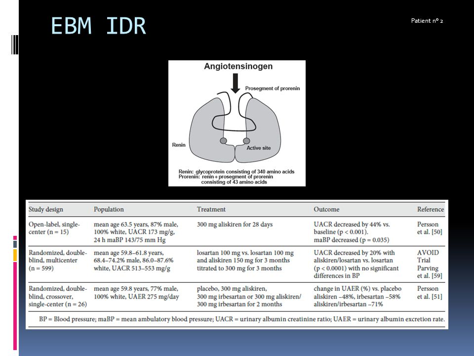 EBM IDR Patient n° 2