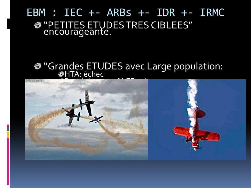 EBM : IEC +- ARBs +- IDR +- IRMC