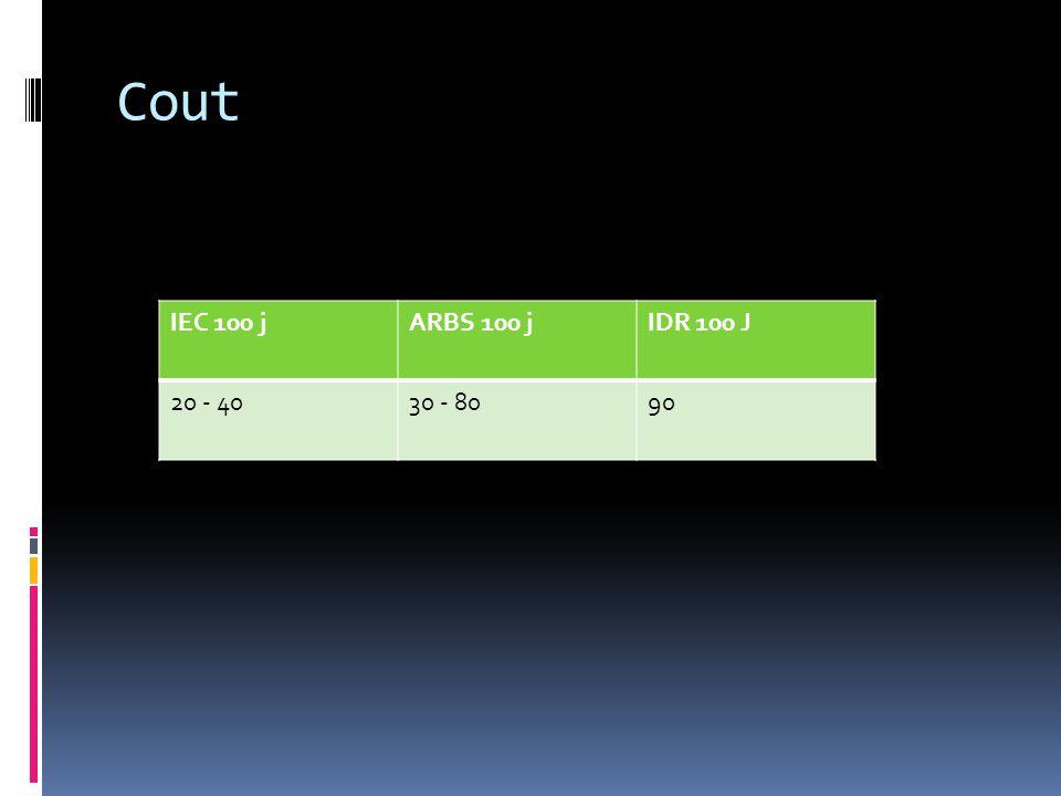 Cout IEC 100 j ARBS 100 j IDR 100 J 20 - 40 30 - 80 90
