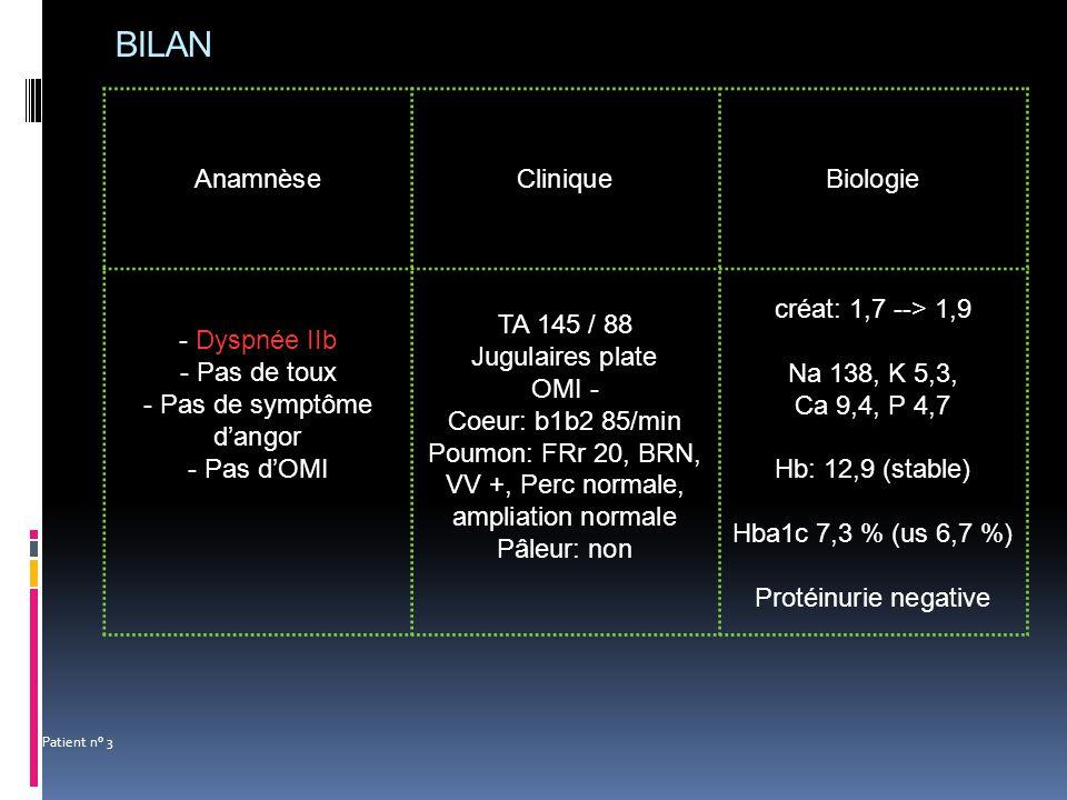 BILAN Anamnèse Clinique Biologie - Dyspnée IIb - Pas de toux