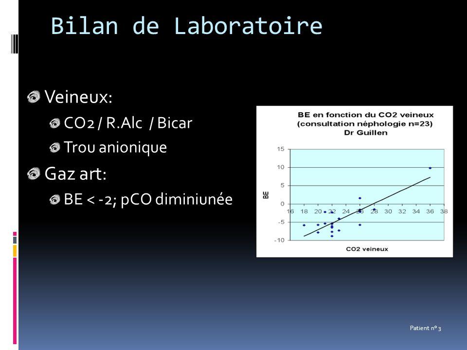Bilan de Laboratoire Veineux: Gaz art: CO2 / R.Alc / Bicar