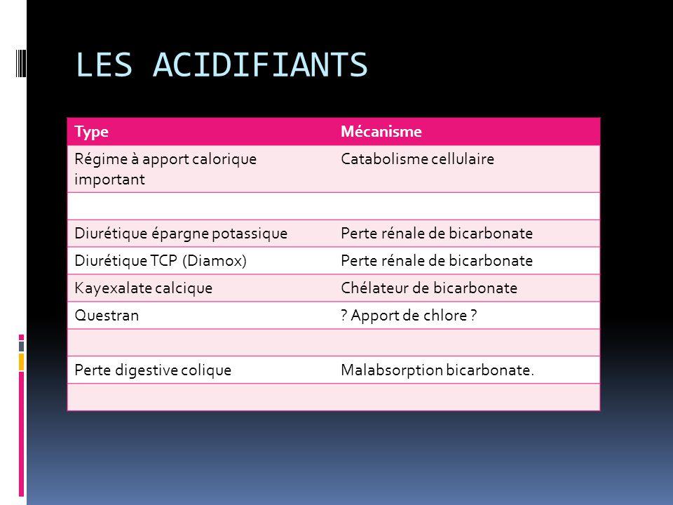 LES ACIDIFIANTS Type Mécanisme Régime à apport calorique important