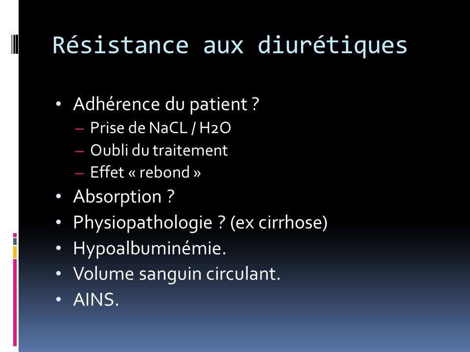 Résistance aux diurétiques
