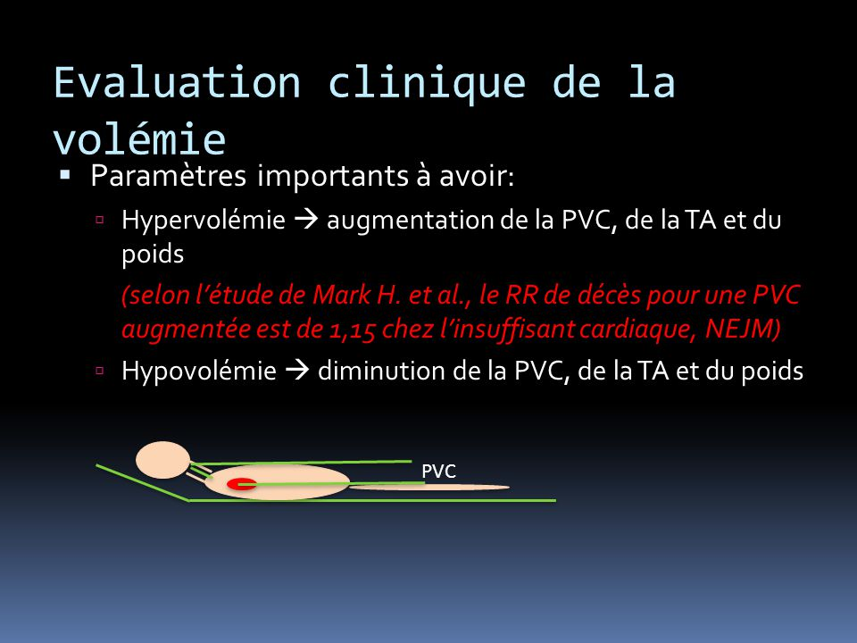Evaluation clinique de la volémie