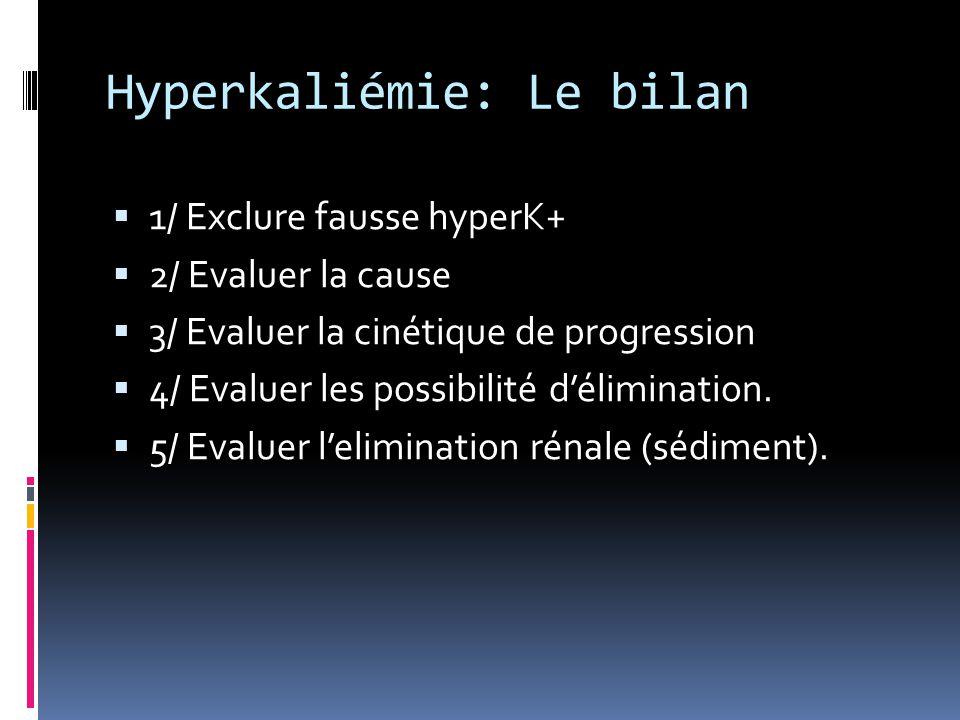 Hyperkaliémie: Le bilan