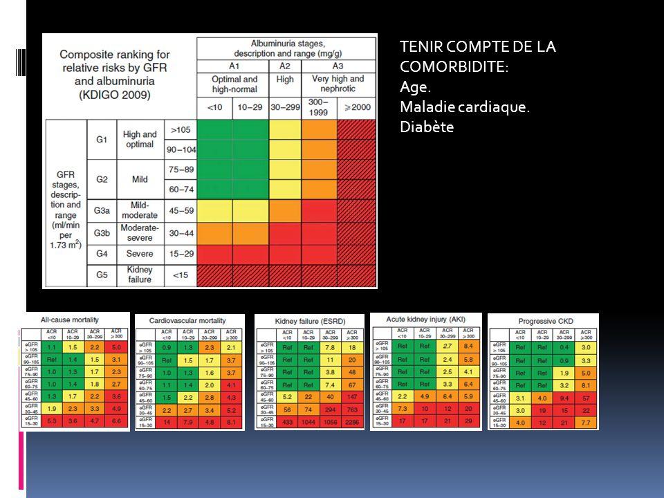 TENIR COMPTE DE LA COMORBIDITE: