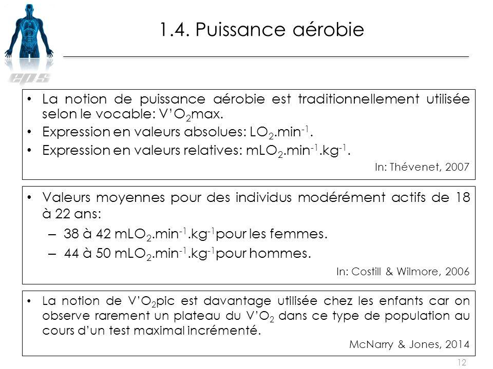 1.4. Puissance aérobie La notion de puissance aérobie est traditionnellement utilisée selon le vocable: V'O2max.