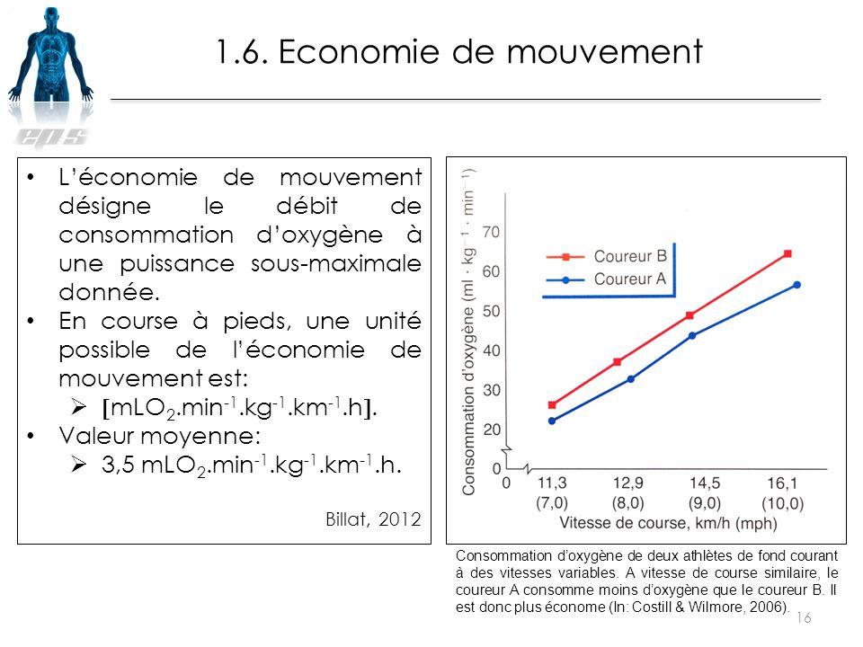 1.6. Economie de mouvement L'économie de mouvement désigne le débit de consommation d'oxygène à une puissance sous-maximale donnée.