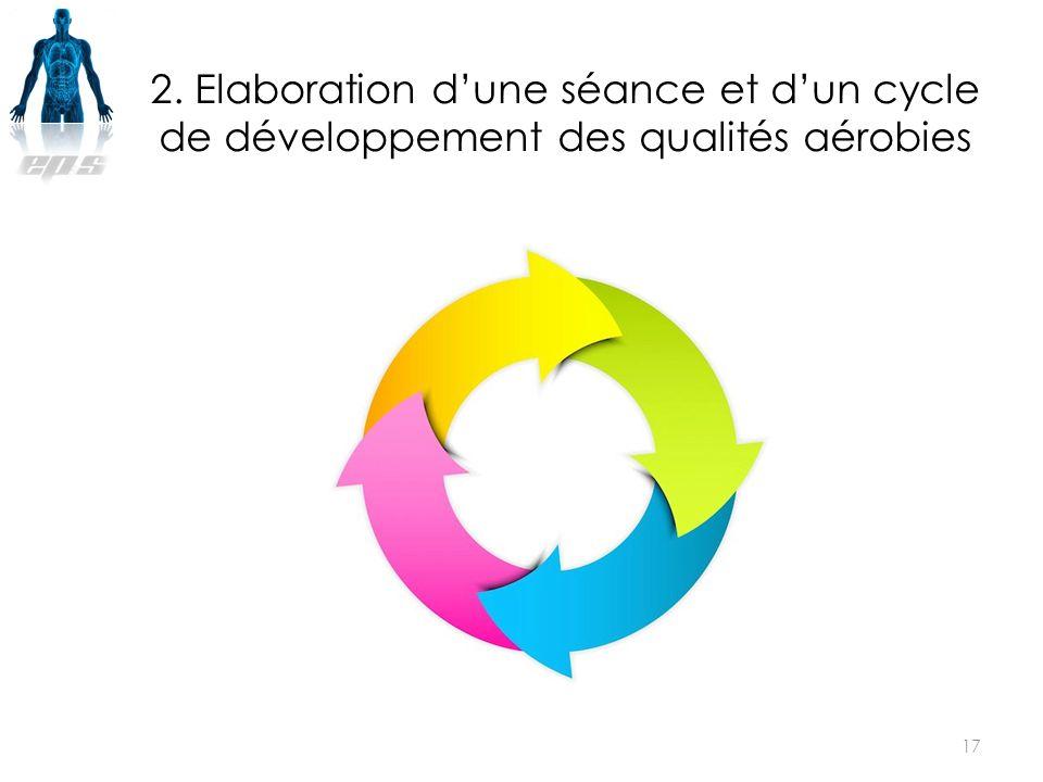 2. Elaboration d'une séance et d'un cycle de développement des qualités aérobies