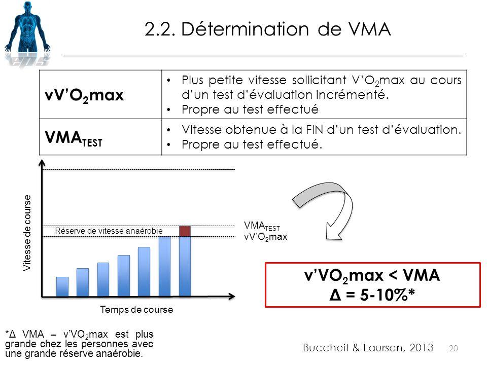 2.2. Détermination de VMA vV'O2max VMATEST v'VO2max < VMA