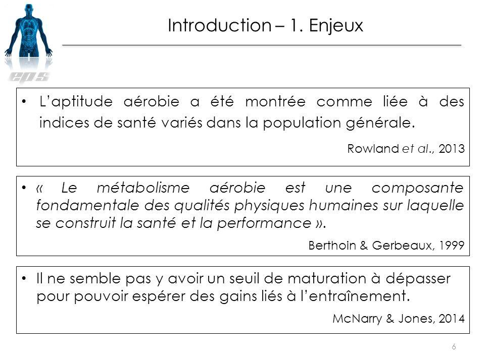 Introduction – 1. Enjeux L'aptitude aérobie a été montrée comme liée à des indices de santé variés dans la population générale.