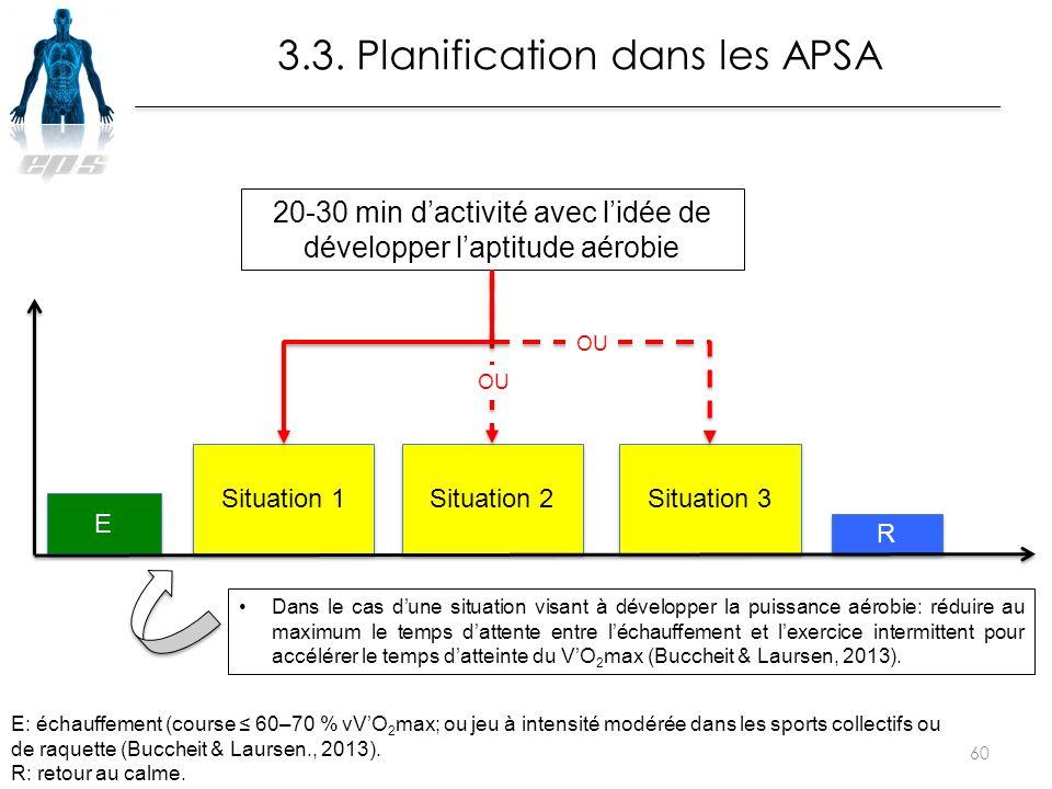 3.3. Planification dans les APSA