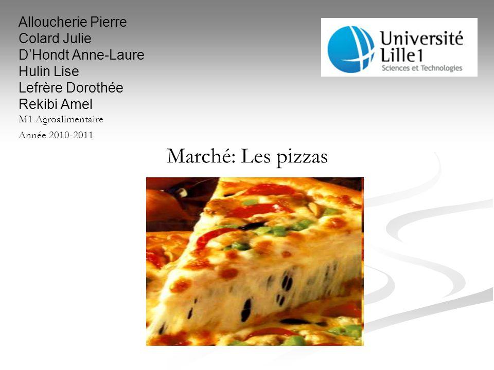 Marché: Les pizzas Alloucherie Pierre Colard Julie D'Hondt Anne-Laure