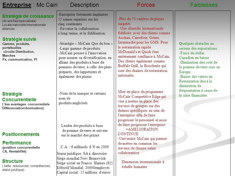 Entreprise : Mc Cain Description Forces Faiblesses