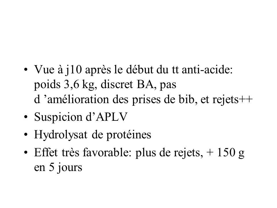 Vue à j10 après le début du tt anti-acide: poids 3,6 kg, discret BA, pas d 'amélioration des prises de bib, et rejets++