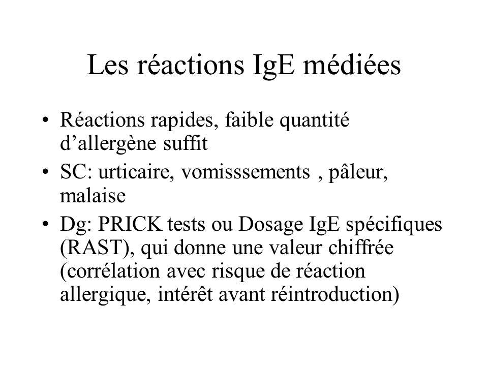 Les réactions IgE médiées