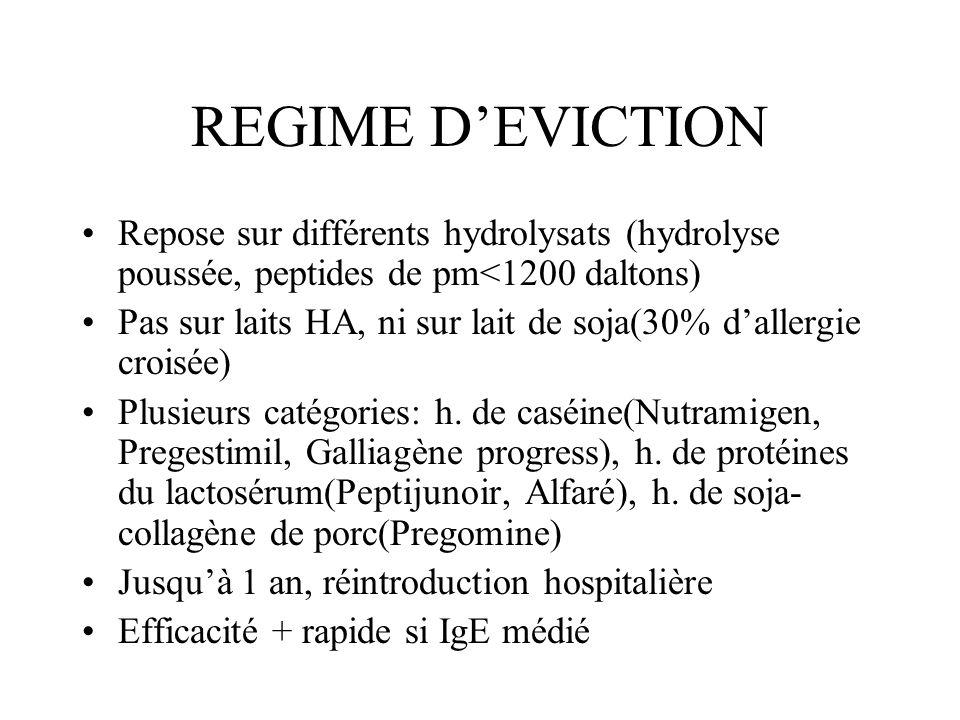 REGIME D'EVICTION Repose sur différents hydrolysats (hydrolyse poussée, peptides de pm<1200 daltons)