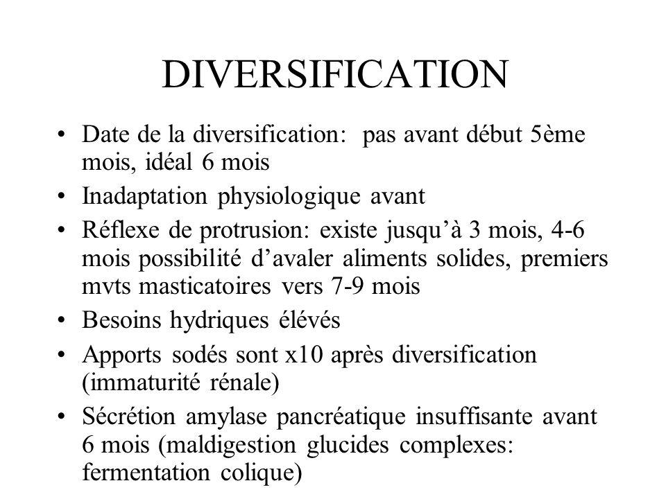 DIVERSIFICATION Date de la diversification: pas avant début 5ème mois, idéal 6 mois. Inadaptation physiologique avant.
