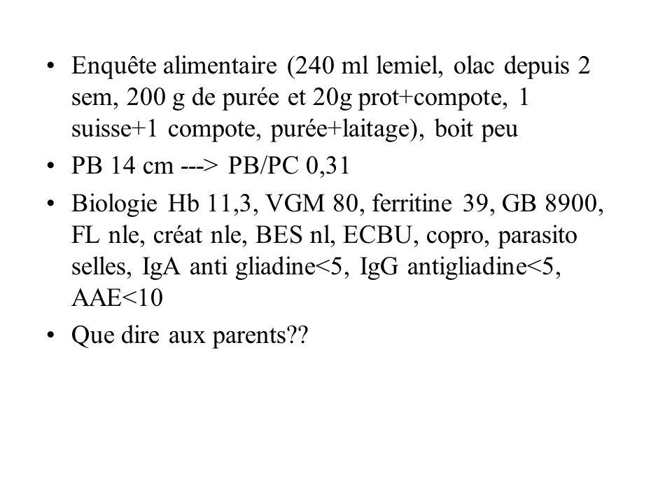 Enquête alimentaire (240 ml lemiel, olac depuis 2 sem, 200 g de purée et 20g prot+compote, 1 suisse+1 compote, purée+laitage), boit peu
