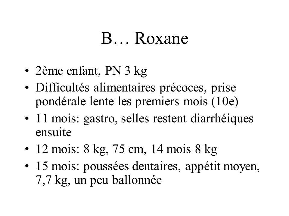 B… Roxane 2ème enfant, PN 3 kg