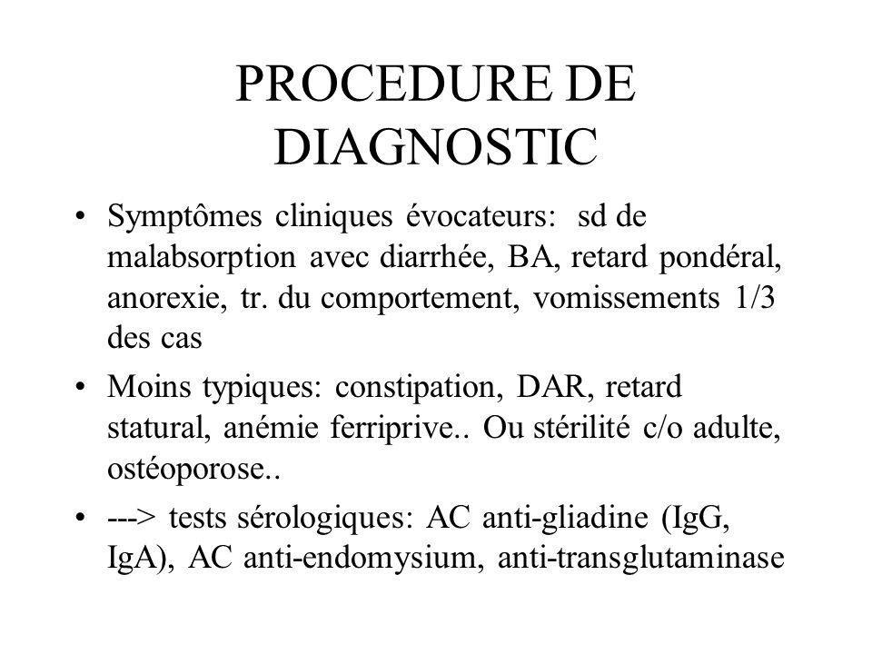 PROCEDURE DE DIAGNOSTIC