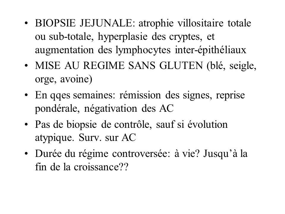 BIOPSIE JEJUNALE: atrophie villositaire totale ou sub-totale, hyperplasie des cryptes, et augmentation des lymphocytes inter-épithéliaux